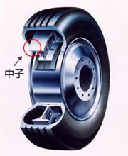 ゴムタイヤの内部構造